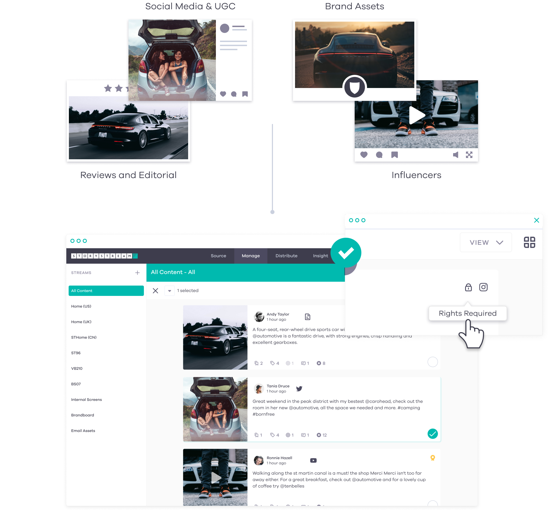 StoryStream smart curation content