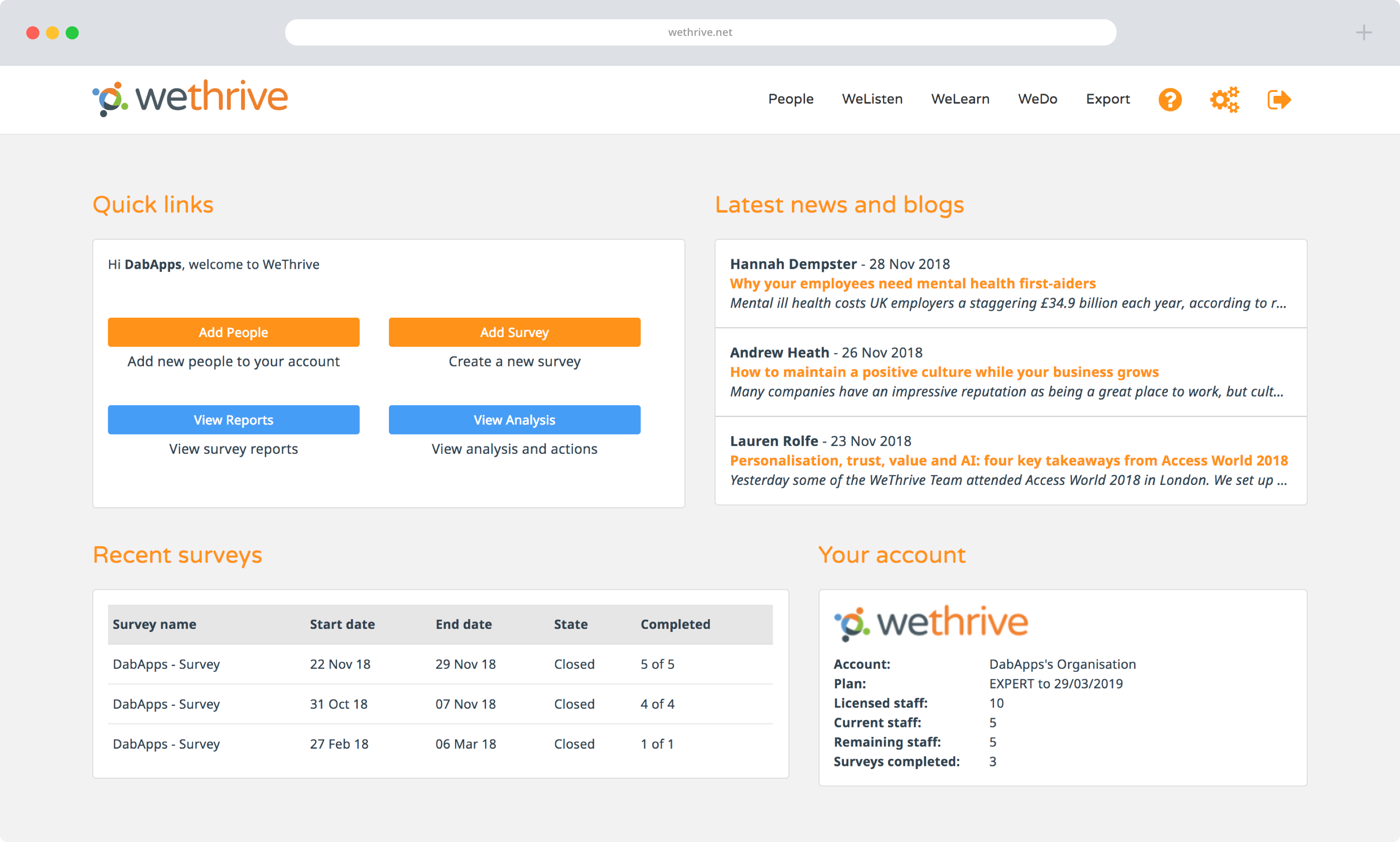 WeThrive Dashboard
