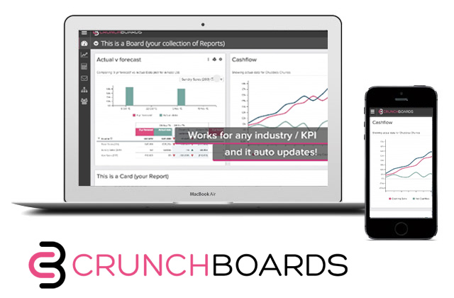 Crunchboards application